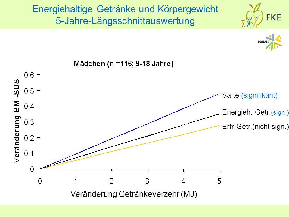 Energiehaltige Getränke und Körpergewicht 5-Jahre-Längsschnittauswertung