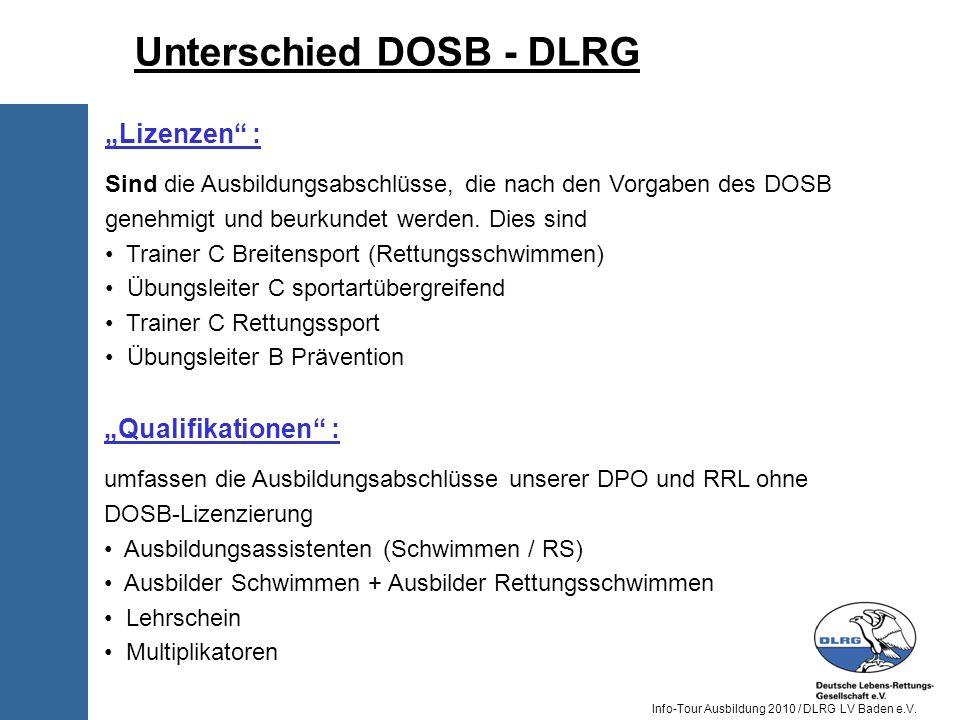Unterschied DOSB - DLRG