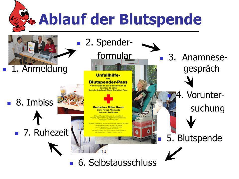 Ablauf der Blutspende 2. Spender- formular 3. Anamnese- gespräch