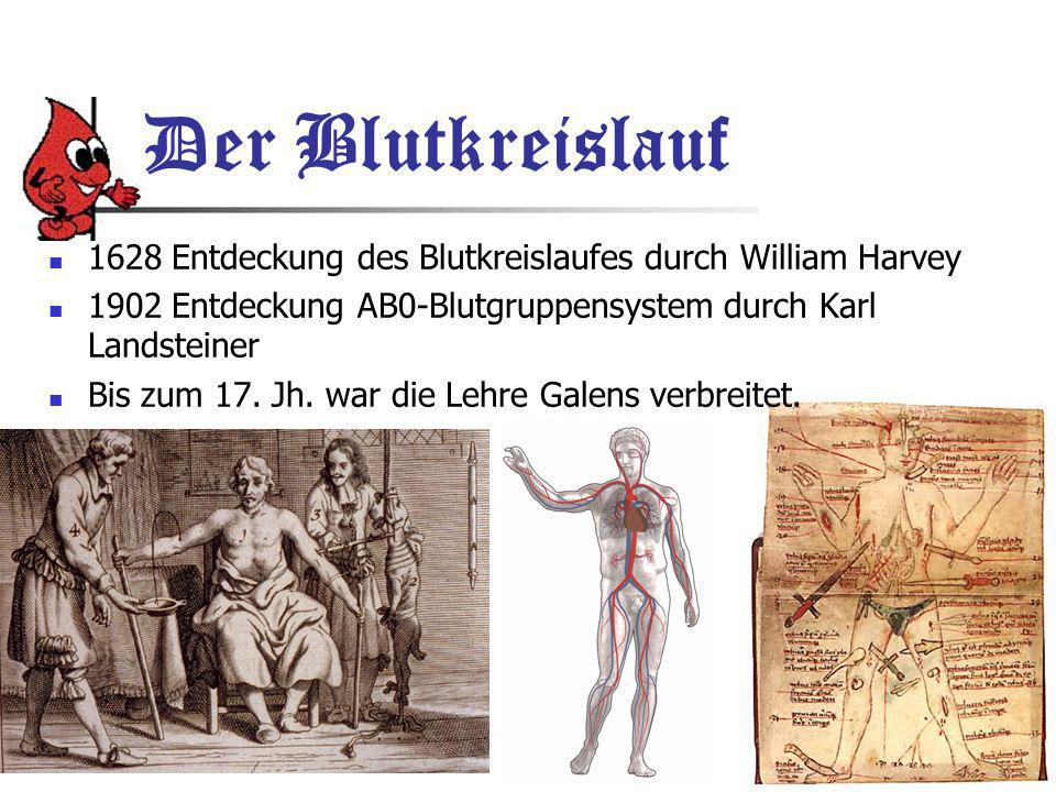 Der Blutkreislauf 1628 Entdeckung des Blutkreislaufes durch William Harvey. 1902 Entdeckung AB0-Blutgruppensystem durch Karl Landsteiner.