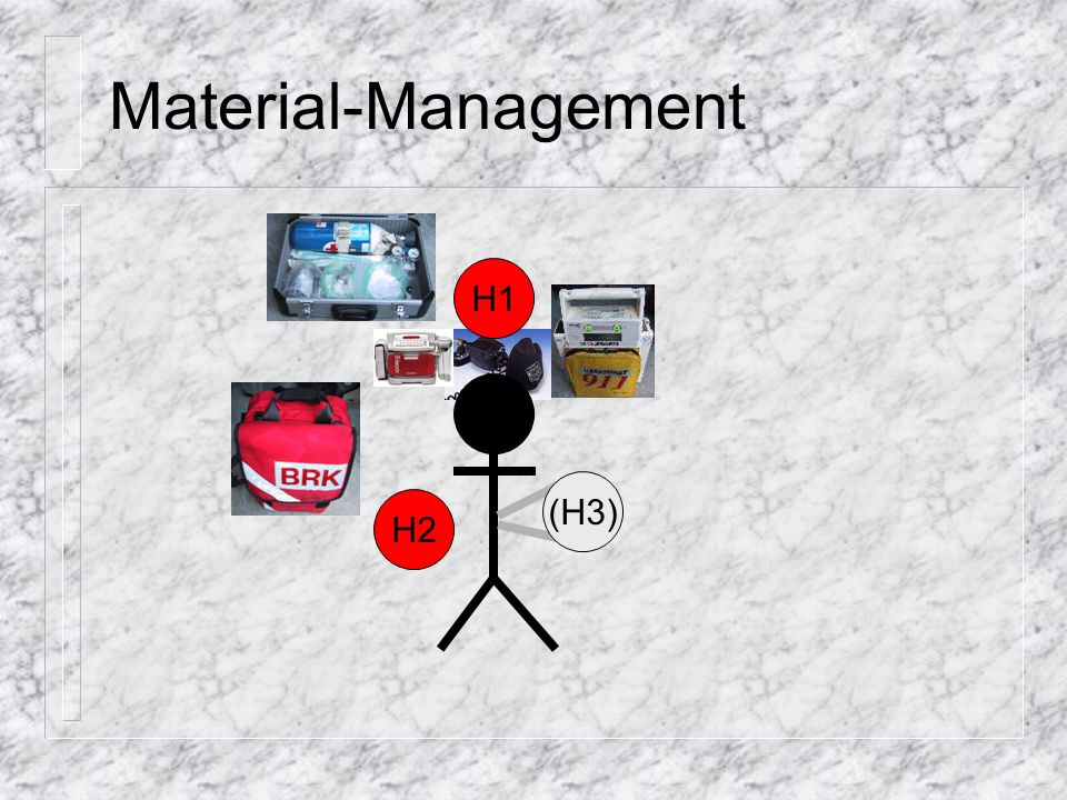 Material-Management H1 (H3) H2