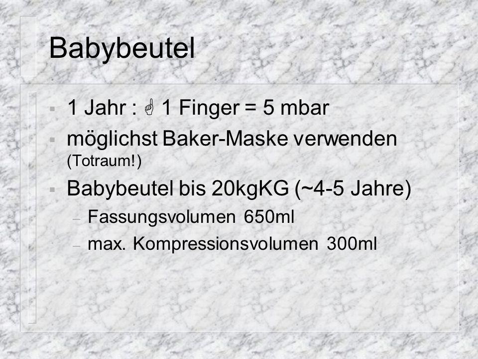 Babybeutel 1 Jahr :  1 Finger = 5 mbar