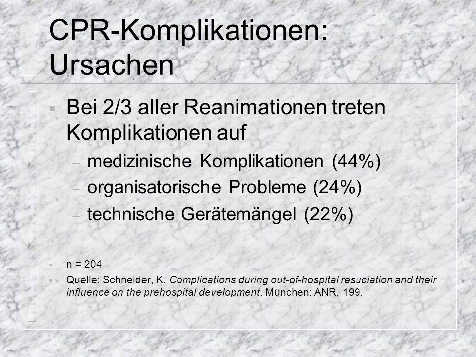 CPR-Komplikationen: Ursachen