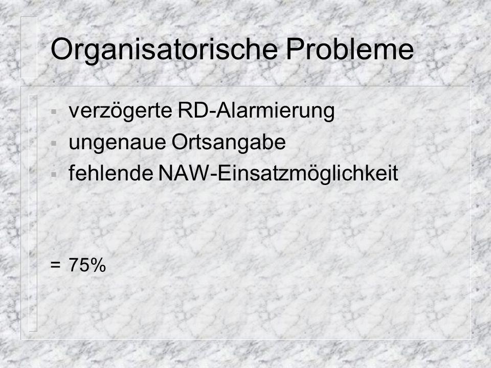 Organisatorische Probleme