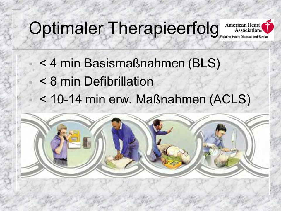 Optimaler Therapieerfolg