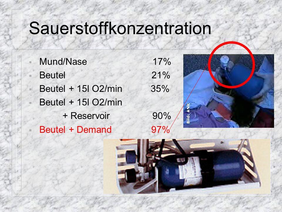 Sauerstoffkonzentration