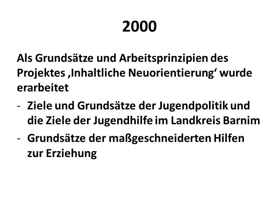 2000 Als Grundsätze und Arbeitsprinzipien des Projektes 'Inhaltliche Neuorientierung' wurde erarbeitet.