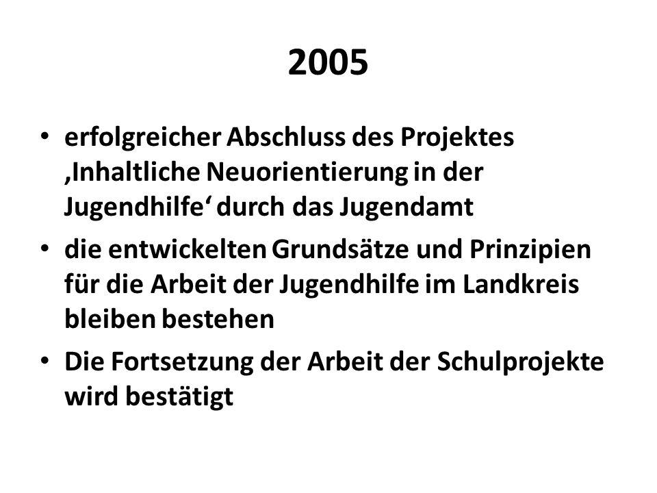 2005 erfolgreicher Abschluss des Projektes 'Inhaltliche Neuorientierung in der Jugendhilfe' durch das Jugendamt.