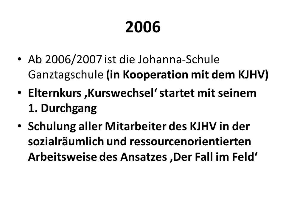 2006 Ab 2006/2007 ist die Johanna-Schule Ganztagschule (in Kooperation mit dem KJHV)