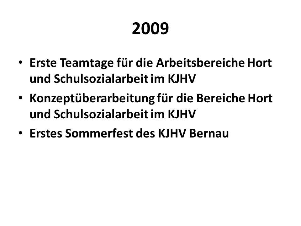2009 Erste Teamtage für die Arbeitsbereiche Hort und Schulsozialarbeit im KJHV.