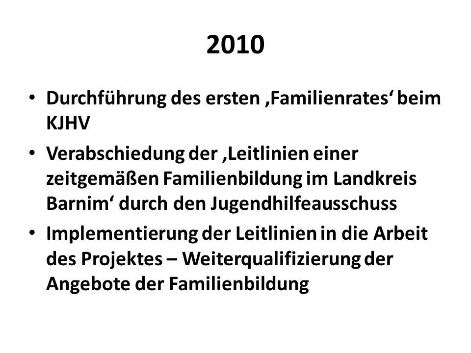 2010 Durchführung des ersten 'Familienrates' beim KJHV