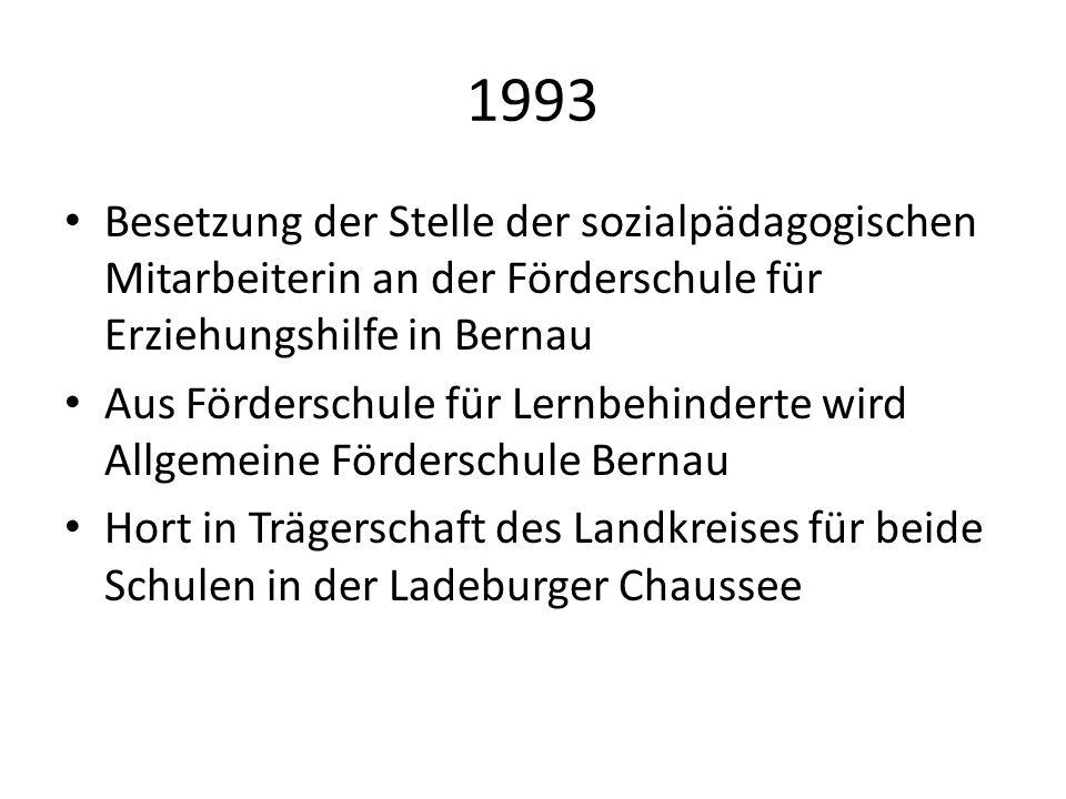 1993 Besetzung der Stelle der sozialpädagogischen Mitarbeiterin an der Förderschule für Erziehungshilfe in Bernau.
