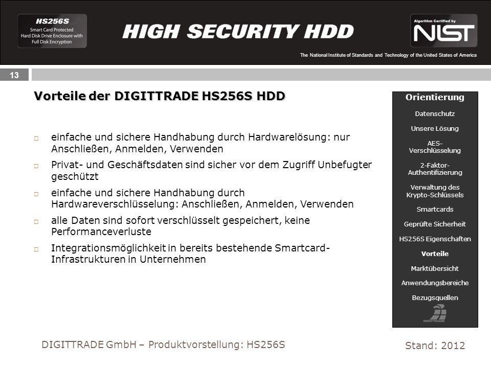 Vorteile der DIGITTRADE HS256S HDD