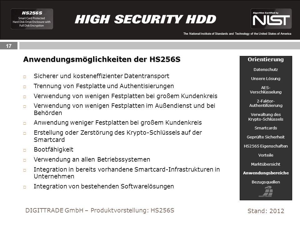 Anwendungsmöglichkeiten der HS256S