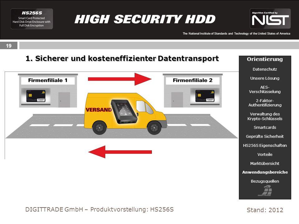 1. Sicherer und kosteneffizienter Datentransport
