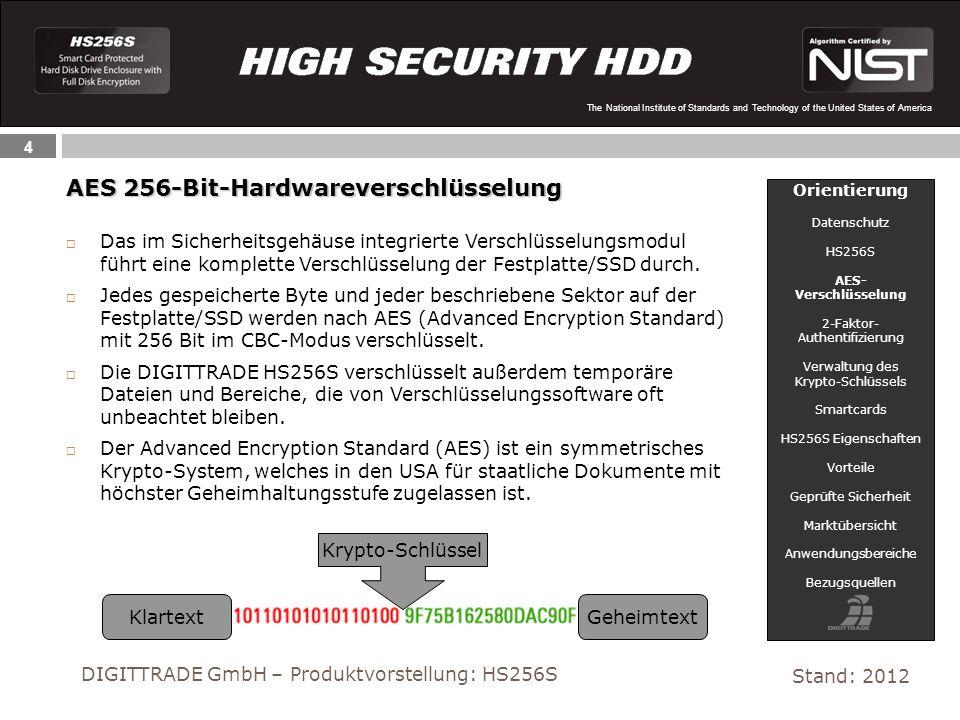 AES 256-Bit-Hardwareverschlüsselung