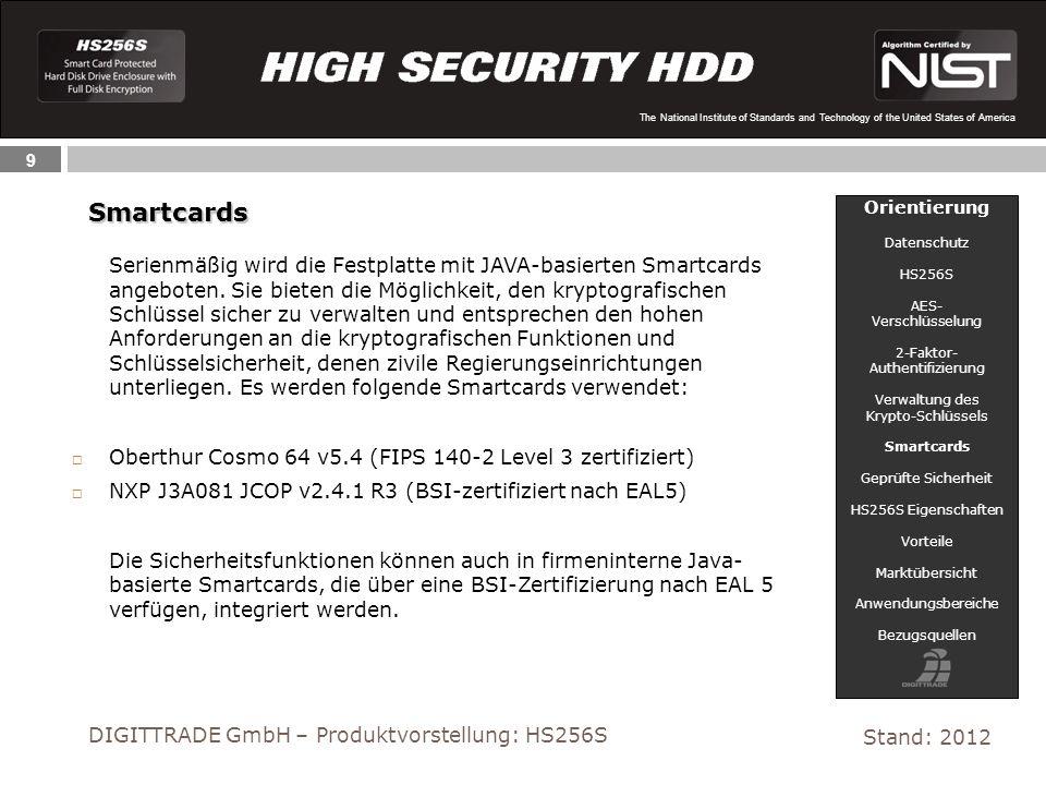 Smartcards Orientierung. Datenschutz. HS256S. AES- Verschlüsselung. 2-Faktor- Authentifizierung.