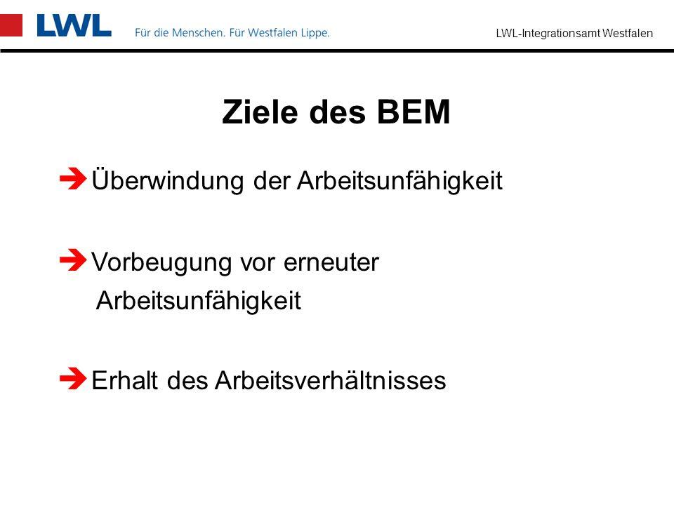 Ziele des BEM Überwindung der Arbeitsunfähigkeit