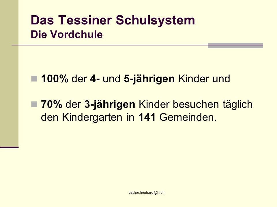Das Tessiner Schulsystem Die Vordchule