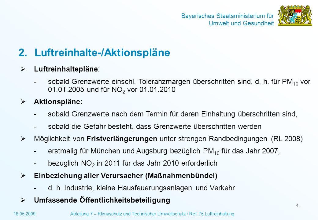 Luftreinhalte-/Aktionspläne