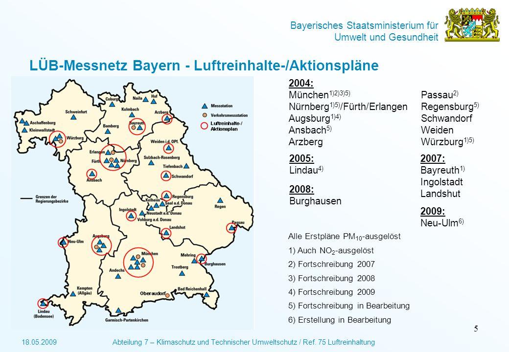LÜB-Messnetz Bayern - Luftreinhalte-/Aktionspläne