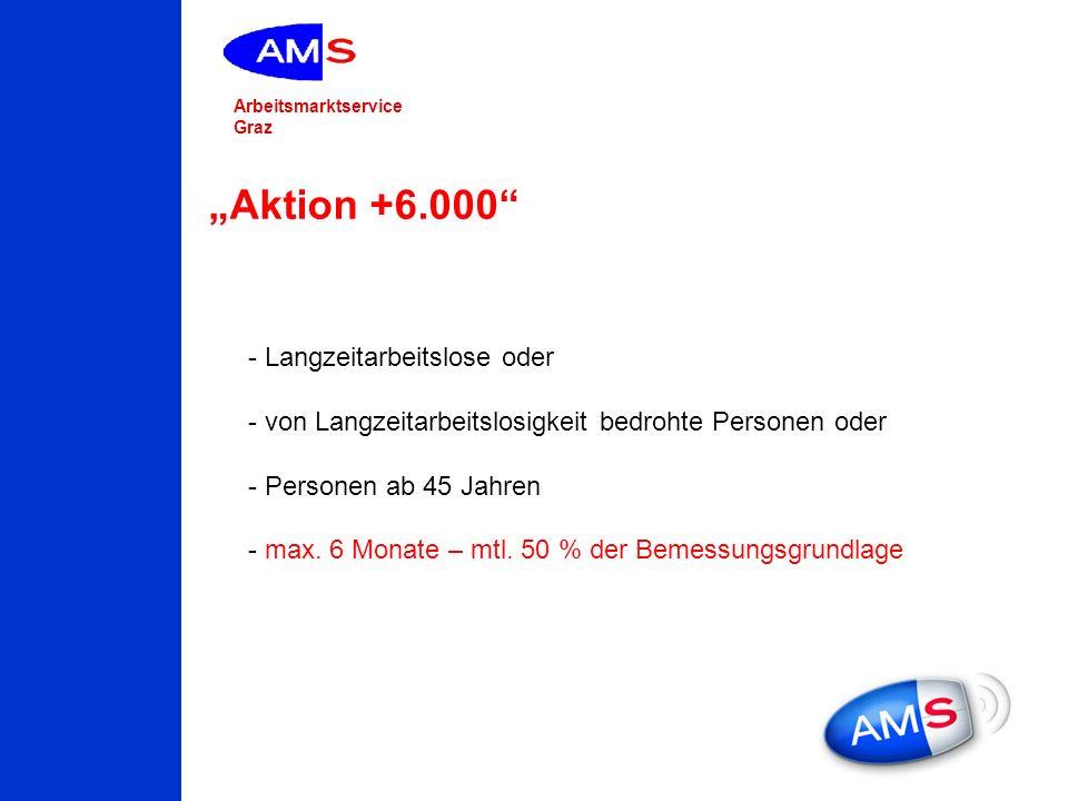 """Aktion +6.000 - Langzeitarbeitslose oder"