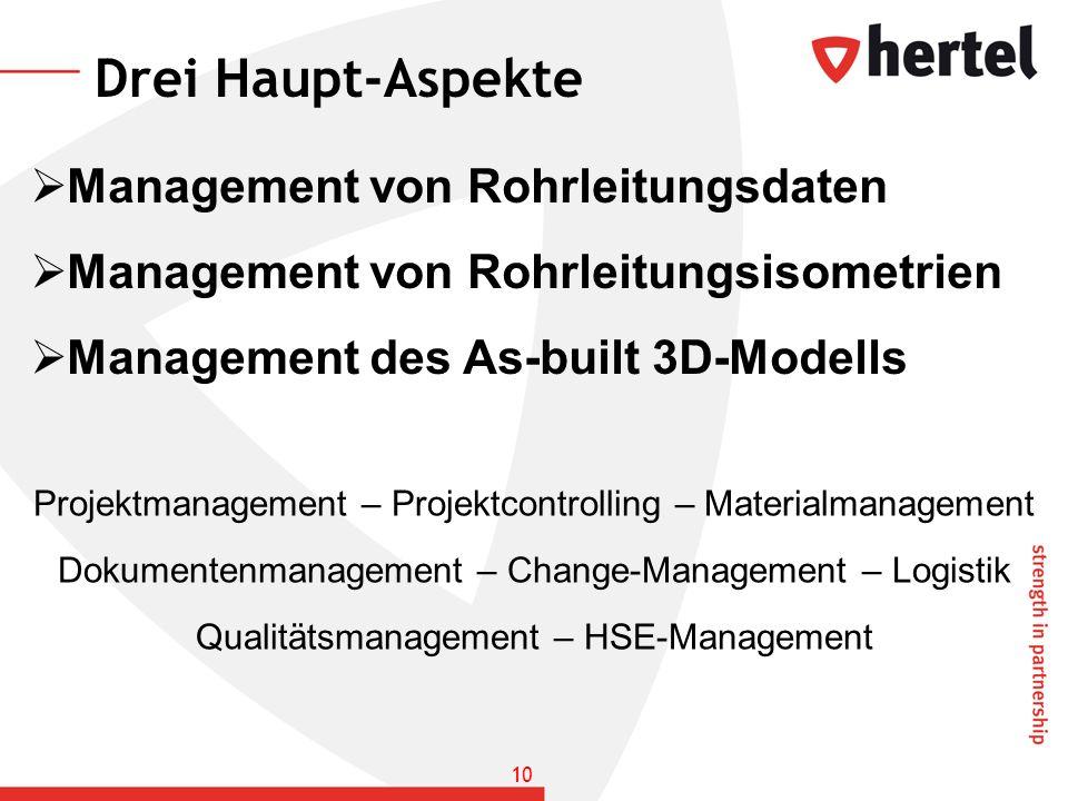 Drei Haupt-Aspekte Management von Rohrleitungsdaten