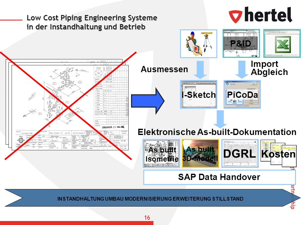 Low Cost Piping Engineering Systeme in der Instandhaltung und Betrieb