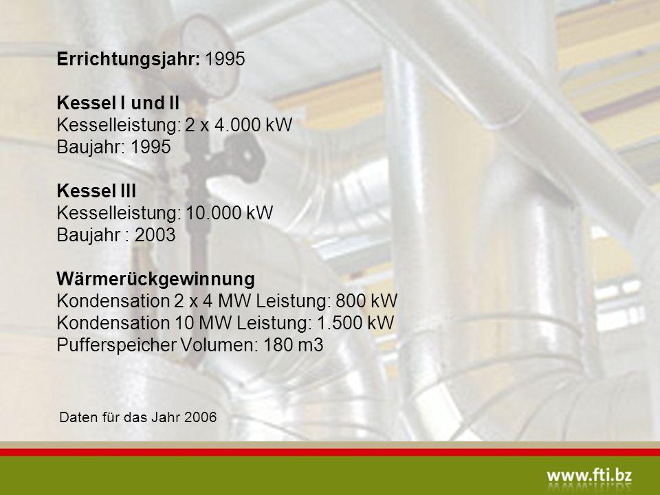 Tolle Kesselleistung Ideen - Der Schaltplan - greigo.com