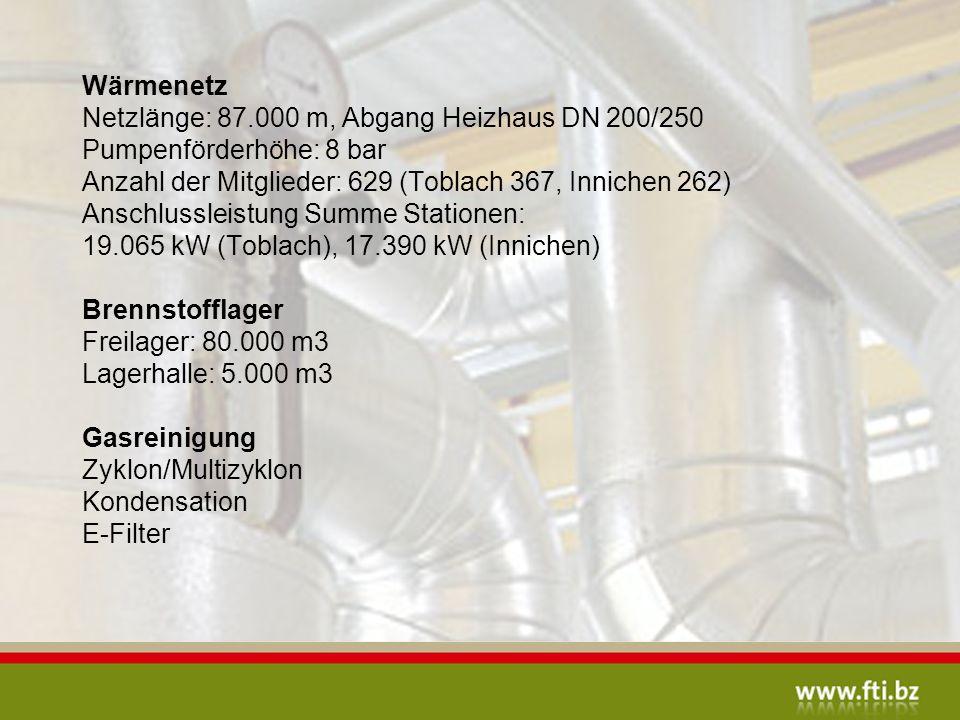 Wärmenetz Netzlänge: 87.000 m, Abgang Heizhaus DN 200/250 Pumpenförderhöhe: 8 bar Anzahl der Mitglieder: 629 (Toblach 367, Innichen 262) Anschlussleistung Summe Stationen: 19.065 kW (Toblach), 17.390 kW (Innichen) Brennstofflager Freilager: 80.000 m3 Lagerhalle: 5.000 m3 Gasreinigung Zyklon/Multizyklon Kondensation E-Filter