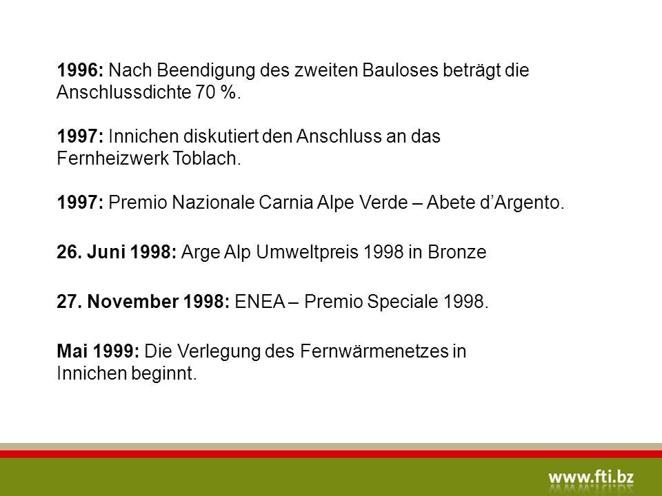 1996: Nach Beendigung des zweiten Bauloses beträgt die Anschlussdichte 70 %.