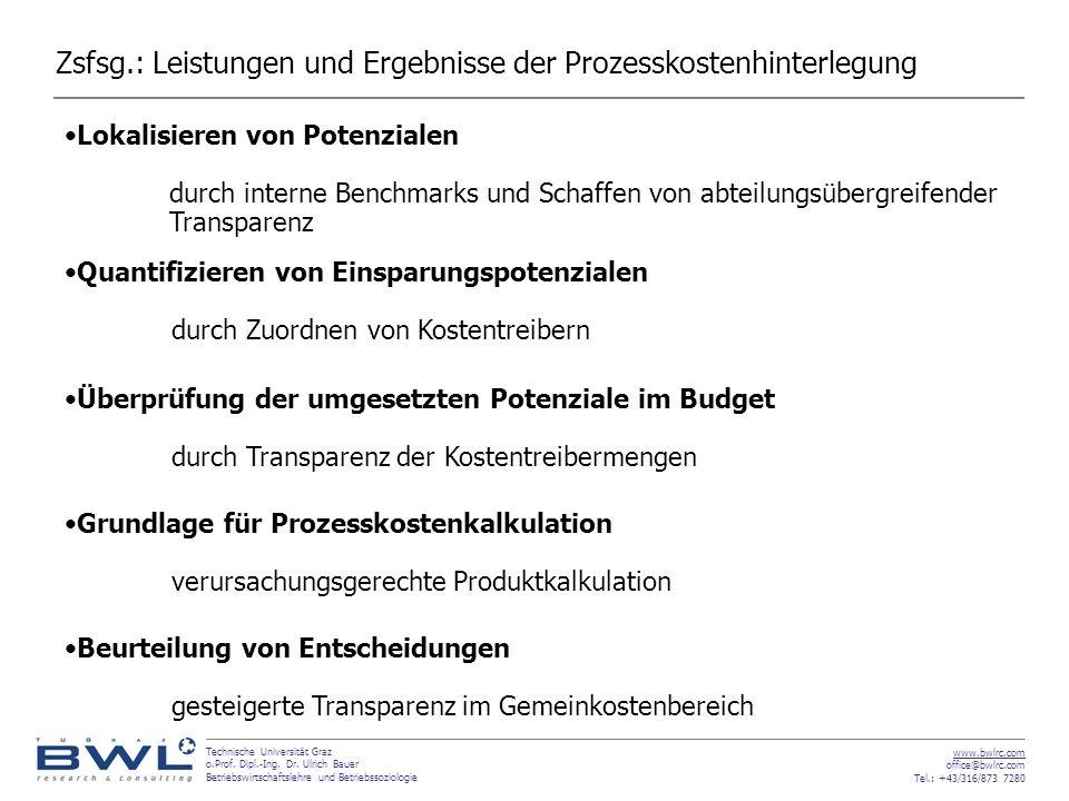 Zsfsg.: Leistungen und Ergebnisse der Prozesskostenhinterlegung