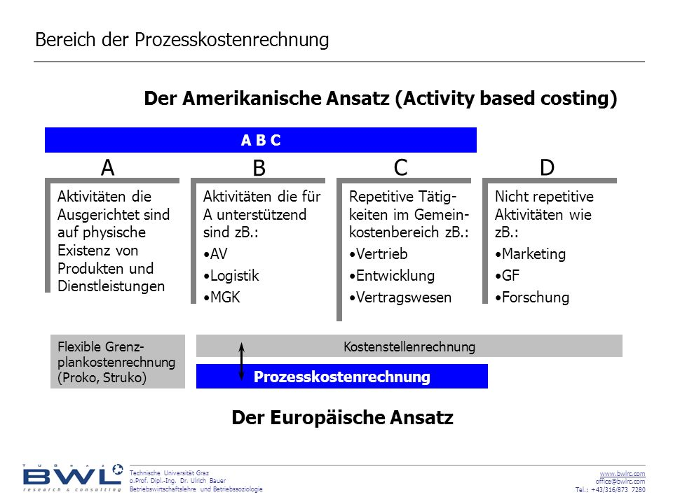 A B C D Bereich der Prozesskostenrechnung