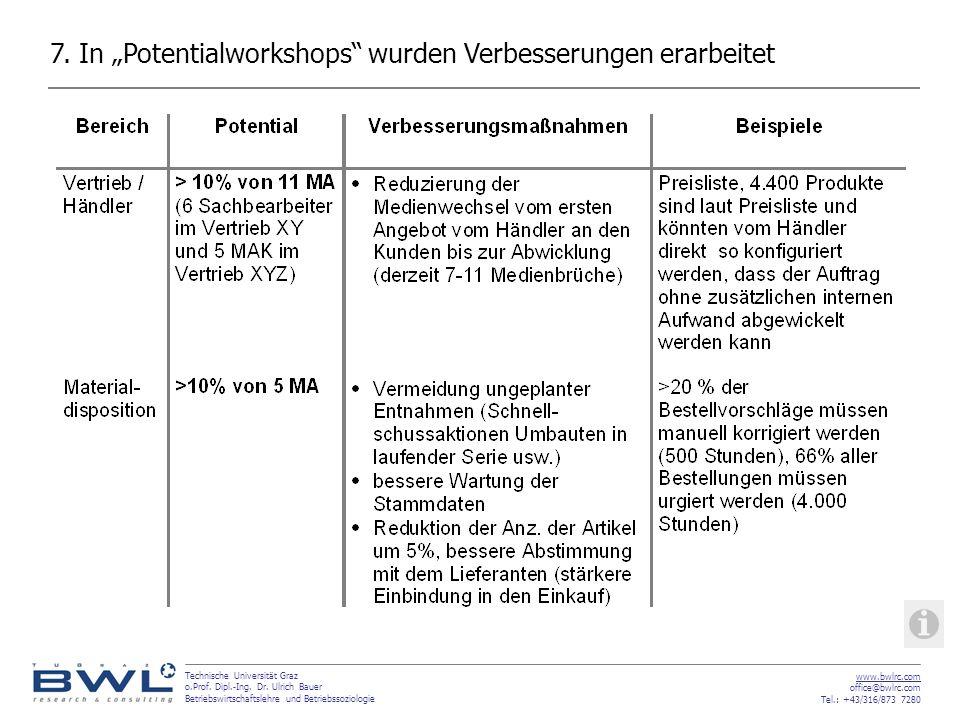 """7. In """"Potentialworkshops wurden Verbesserungen erarbeitet"""