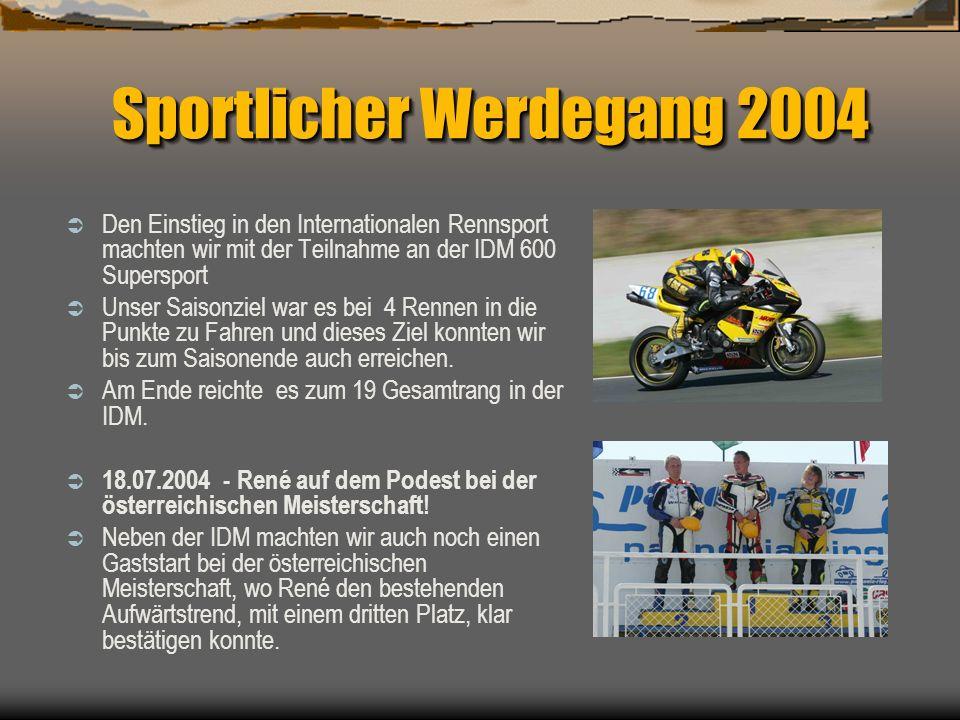 Sportlicher Werdegang 2004