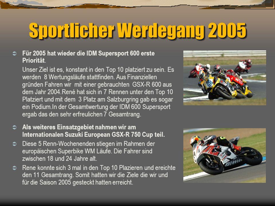 Sportlicher Werdegang 2005