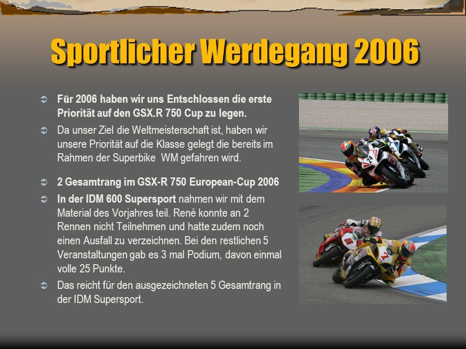 Sportlicher Werdegang 2006