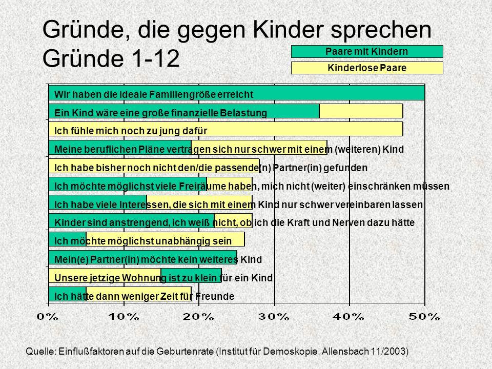Gründe, die gegen Kinder sprechen Gründe 1-12