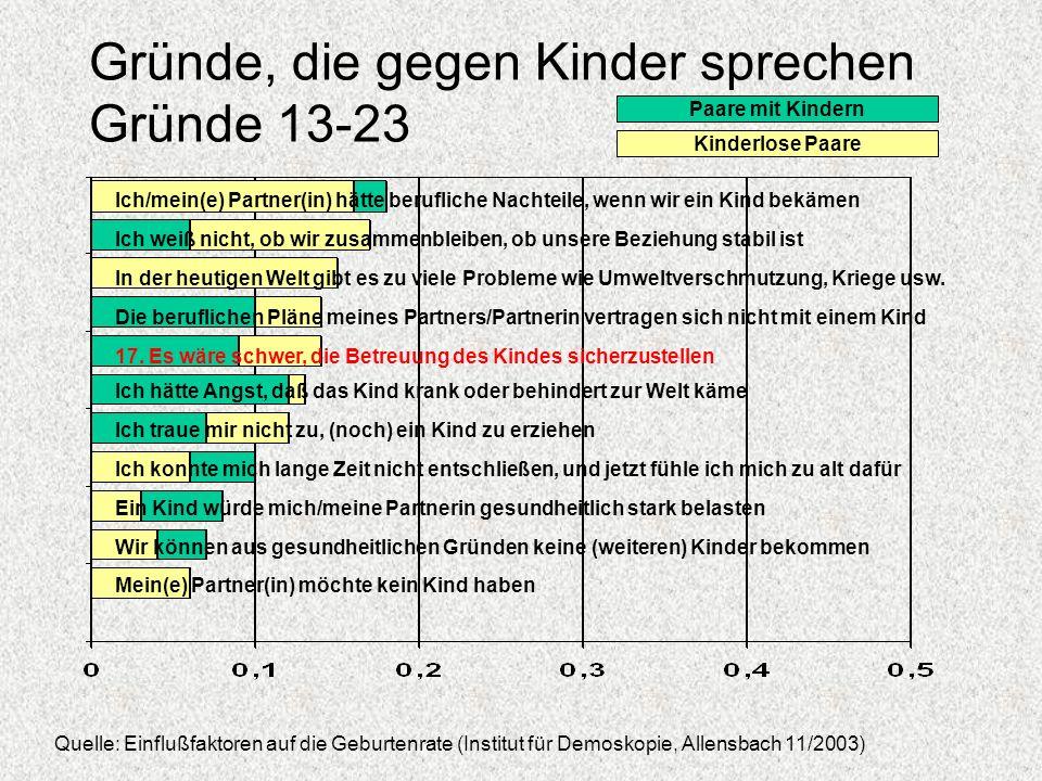 Gründe, die gegen Kinder sprechen Gründe 13-23