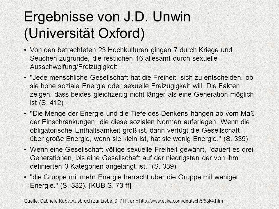 Ergebnisse von J.D. Unwin (Universität Oxford)