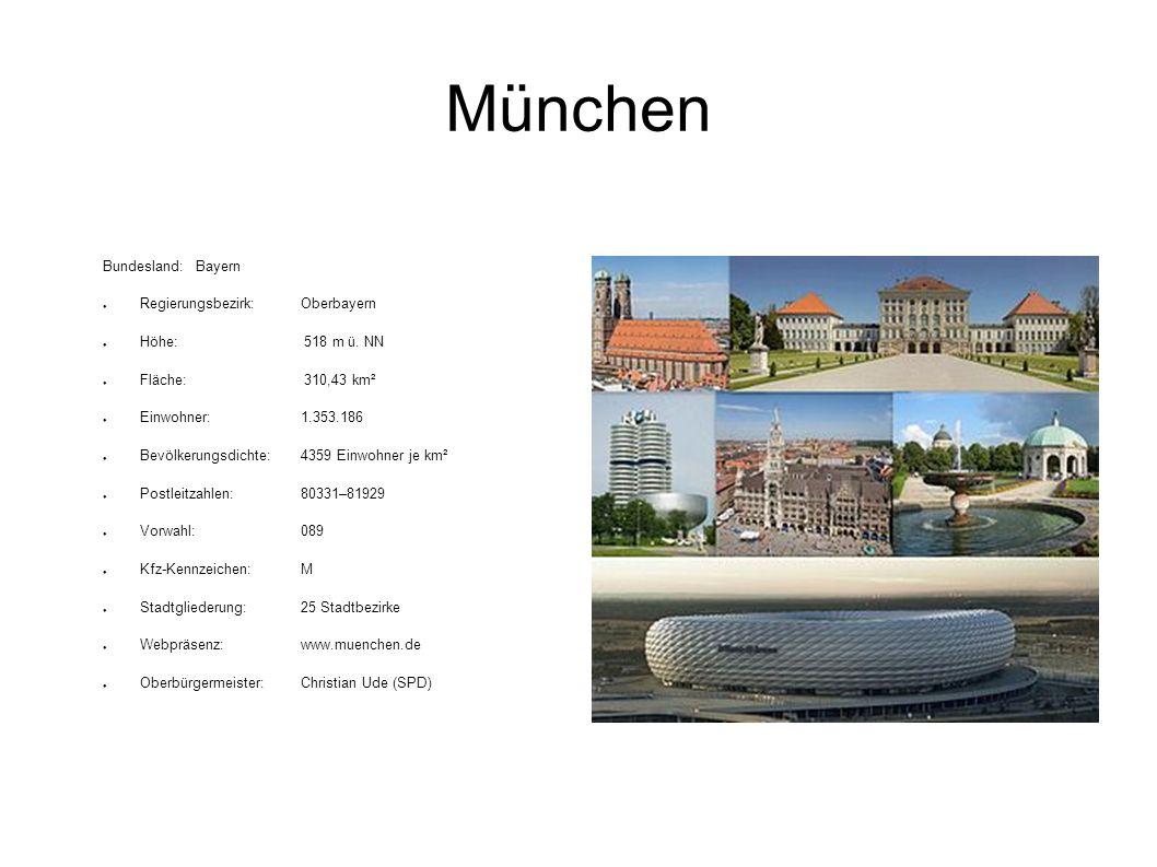 München Bundesland: Bayern Regierungsbezirk: Oberbayern