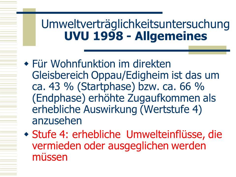 Umweltverträglichkeitsuntersuchung UVU 1998 - Allgemeines