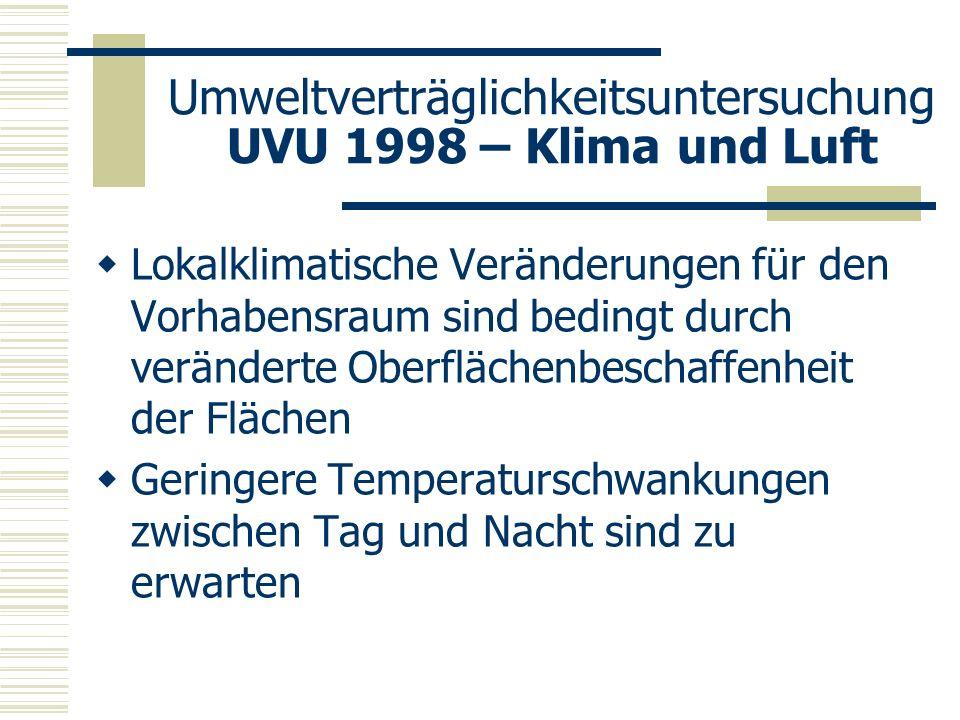 Umweltverträglichkeitsuntersuchung UVU 1998 – Klima und Luft