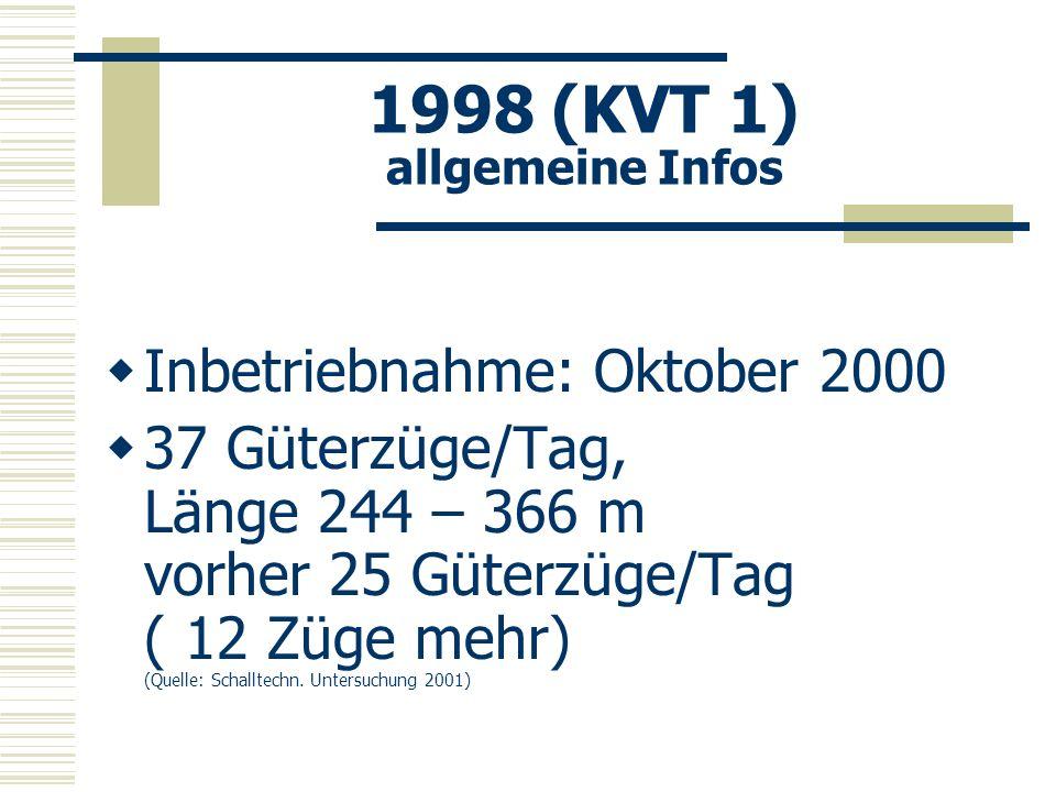 1998 (KVT 1) allgemeine Infos