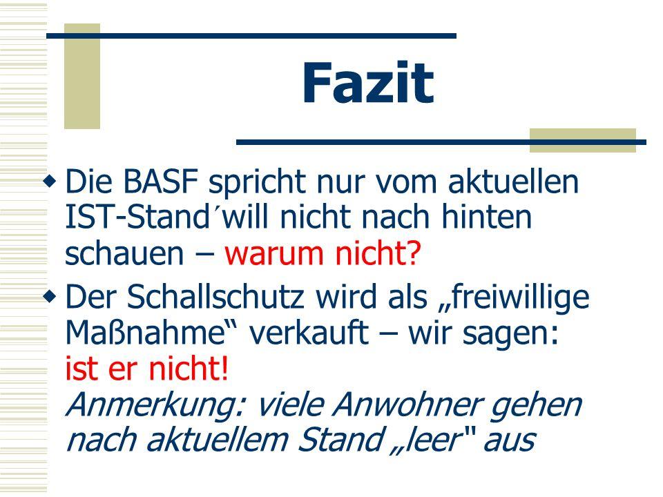 Fazit Die BASF spricht nur vom aktuellen IST-Stand´will nicht nach hinten schauen – warum nicht