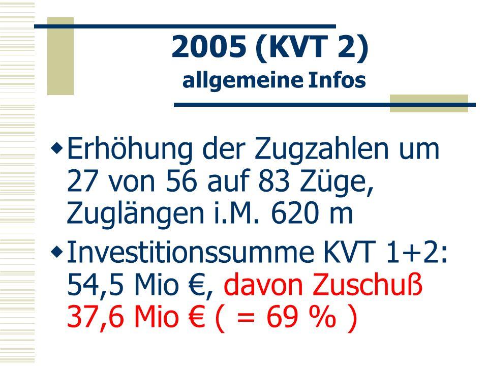 2005 (KVT 2) allgemeine Infos