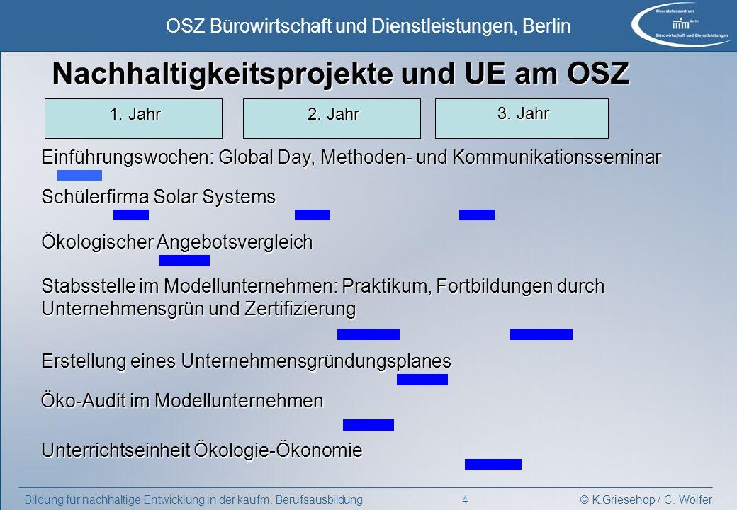Nachhaltigkeitsprojekte und UE am OSZ