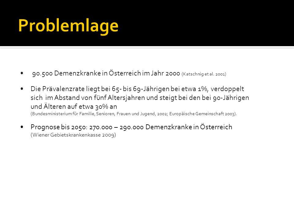 Problemlage 90.500 Demenzkranke in Österreich im Jahr 2000 (Katschnig et al. 2001)