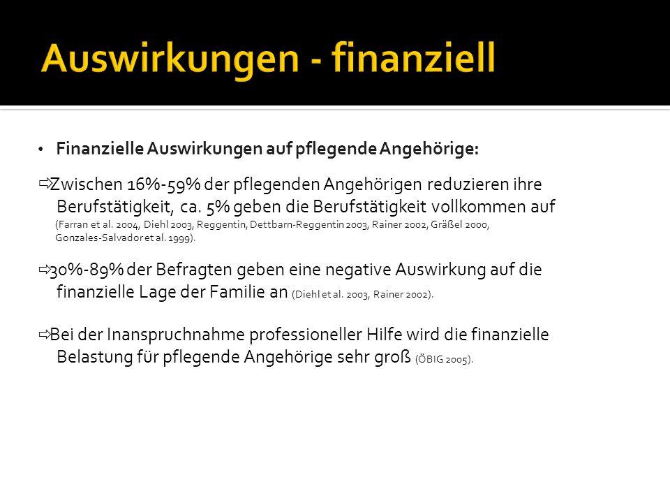Auswirkungen - finanziell
