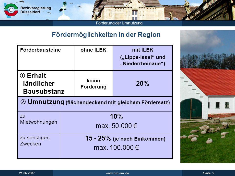 Fördermöglichkeiten in der Region